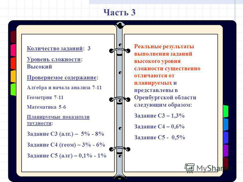 Часть 3 Количество заданий: 3 Уровень сложности: Высокий Проверяемое содержание: Алгебра и начала анализа 7-11 Геометрия 7-11 Математика 5-6 Планируемые показатели трудности: Задание С3 (алг.) – 5% - 8% Задание С4 (геом) – 3% - 6% Задание С5 (алг) –