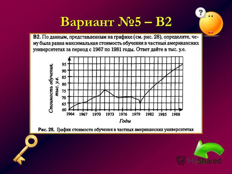 Вариант 5 – В2