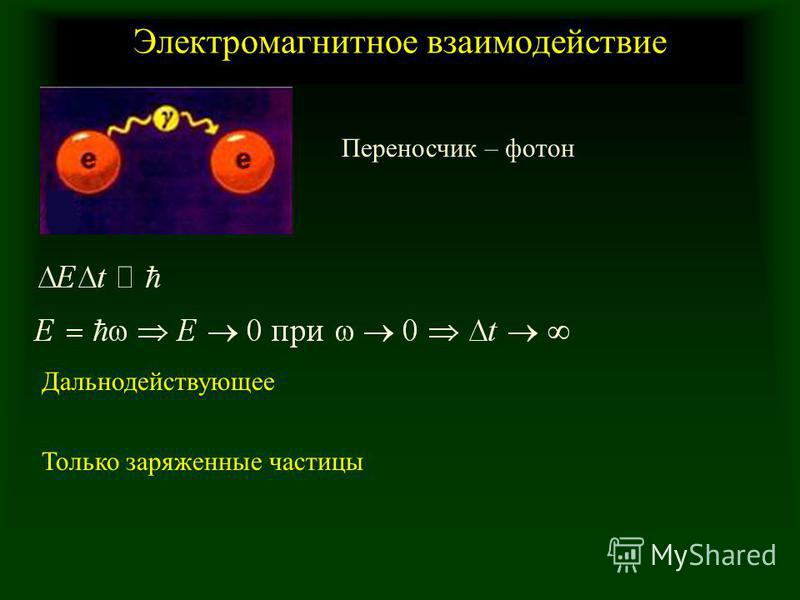 Электромагнитное взаимодействие Дальнодействующее Только заряженные частицы Переносчик – фотон