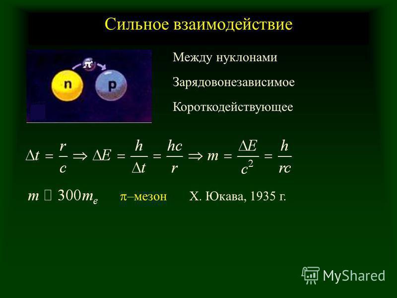 Сильное взаимодействие Между нуклонами Короткодействующее –мезон Х. Юкава, 1935 г. Зарядовонезависимое