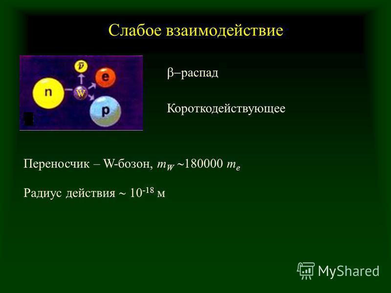 Слабое взаимодействие распад Короткодействующее Переносчик – W-бозон, m W 180000 m e Радиус действия 10 -18 м