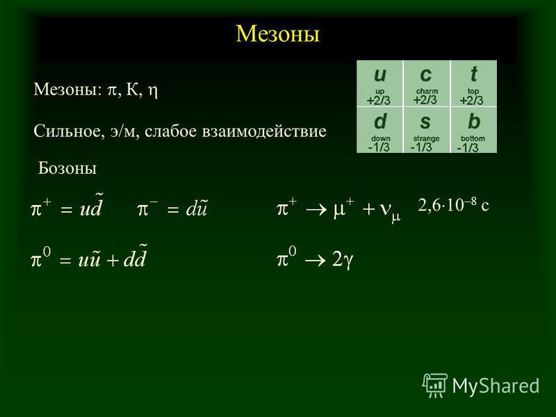 Мезоны Мезоны: К, Сильное, э/м, слабое взаимодействие 2,6 10 –8 с Бозоны