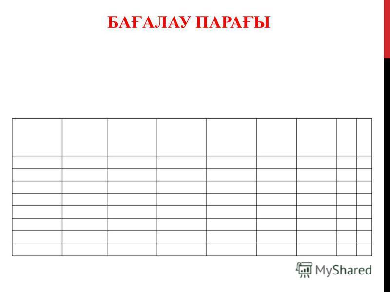 БАҒАЛАУ ПАРАҒЫ Бағалау парақтарын толтыру,оқушыларды бағалау. (Бір топтағы екі оқушы бір-бірін бағалайды әр кезеңге 0-5ұпайға дейін беру, 5-15 ұпай «3»-тік баға, 15-25 ұпай «4»-тік баға, 25-30 ұпай «5»-тік баға) Аты-жөніҮй жұмысы1-деңгейлік тапсырма