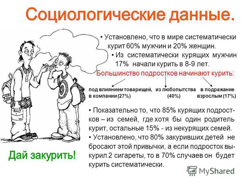 Установлено, что в мире систематически курит 60% мужчин и 20% женщин. Из систематически курящих мужчин 17% начали курить в 8-9 лет. Большинство подростков начинают курить: под влиянием товарищей, из любопытства в подражание в компании (27%) (40%) взр