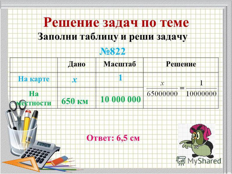 Решение задач по теме Заполни таблицу и реши задачу 822 Дано МасштабРешение На карте На местности х 650 км 1 10 000 000 Ответ: 6,5 см