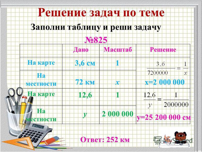 Решение задач по теме Заполни таблицу и реши задачу 825 Дано МасштабРешение На карте На местности На карте На местности 3,6 см 72 км 1 х 1 х х=2 000 000 12,6 у 1 2 000 000 у=25 200 000 см Ответ: 252 км