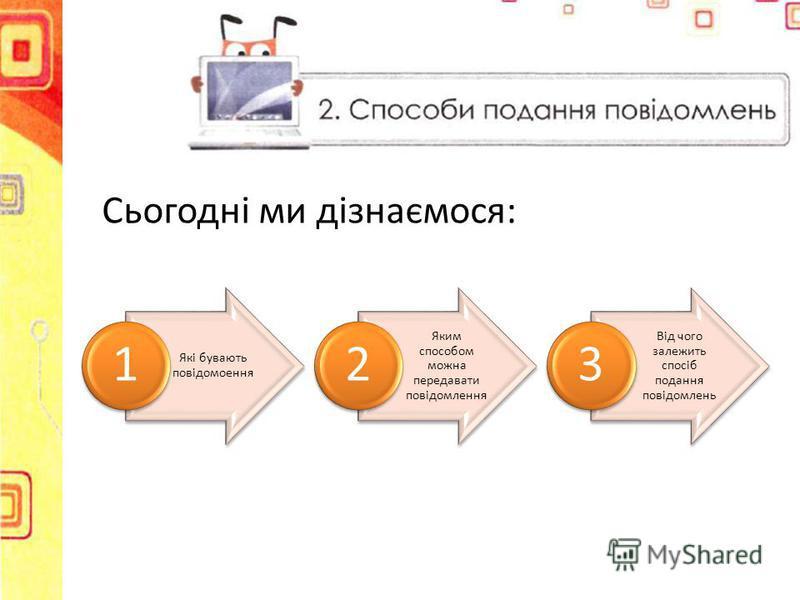 Сьогодні ми дізнаємося: Які бувають повідомоення 1 Яким способом можна передавати повідомлення 2 Від чого залежить спосіб подання повідомлень 3