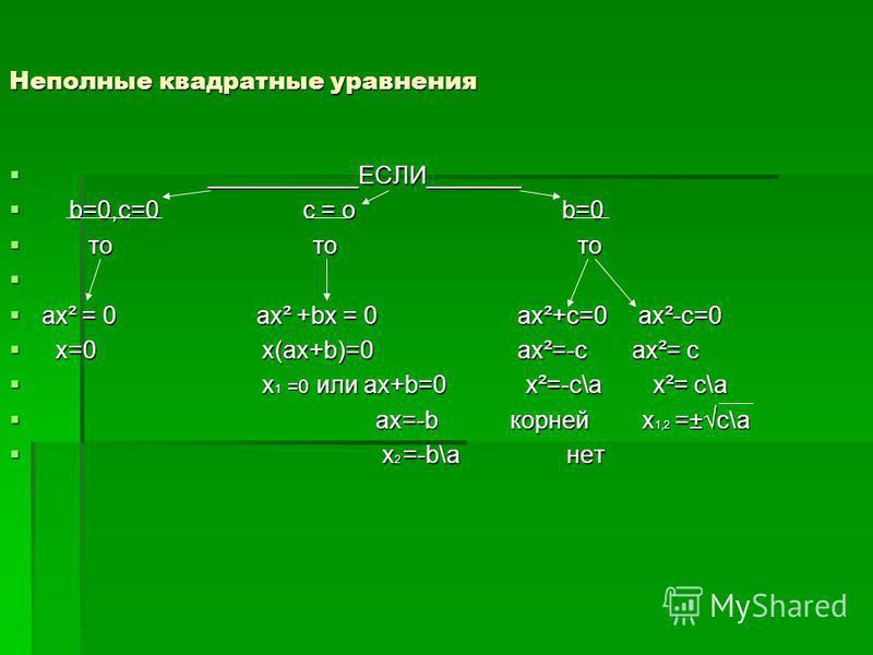 Неполные квадратные уравнения ___________ЕСЛИ_______ ___________ЕСЛИ_______ b=0,с=0 с = о b=0 b=0,с=0 с = о b=0 то то то то то то ах² = 0 ах² +bх = 0 ах²+с=0 ах²-с=0 ах² = 0 ах² +bх = 0 ах²+с=0 ах²-с=0 х=0 х(ах+b)=0 ах²=-с ах²= с х=0 х(ах+b)=0 ах²=-с