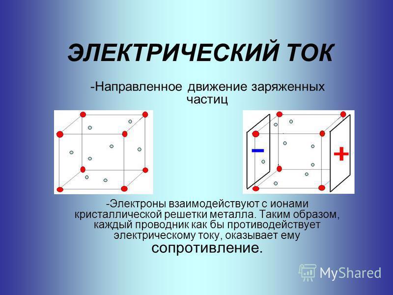 ЭЛЕКТРИЧЕСКИЙ ТОК -Направленное движение заряженных частиц -Электроны взаимодействуют с ионами кристаллической решетки металла. Таким образом, каждый проводник как бы противодействует электрическому току, оказывает ему сопротивление.