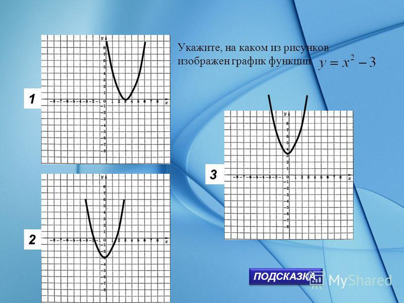 1 2 3 ПОДСКАЗКА Укажите, на каком из рисунков изображен график функции