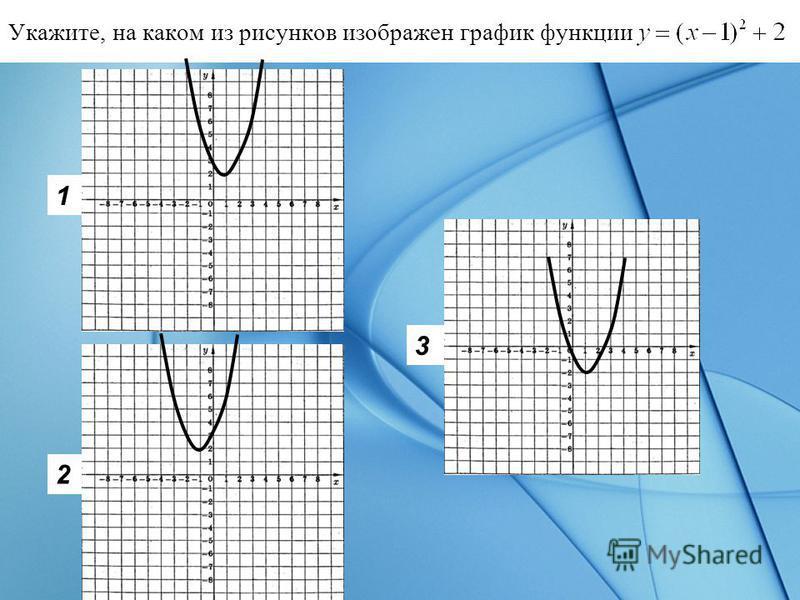 Укажите, на каком из рисунков изображен график функции 1 2 3