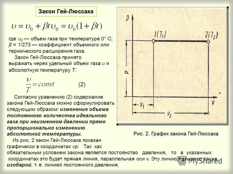 где 0 объем газа при температуре 0° С; β = 1/273 коэффициент объемного или термического расширения газа. Закон Гей-Люссака принято выражать через удельный объем газа и абсолютную температуру Т: Закон Гей-Люссака (2) Рис. 2. График закона Гей-Люссака