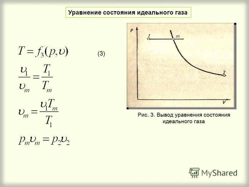 Уравнение состояния идеального газа Рис. 3. Вывод уравнения состояния идеального газа (3)