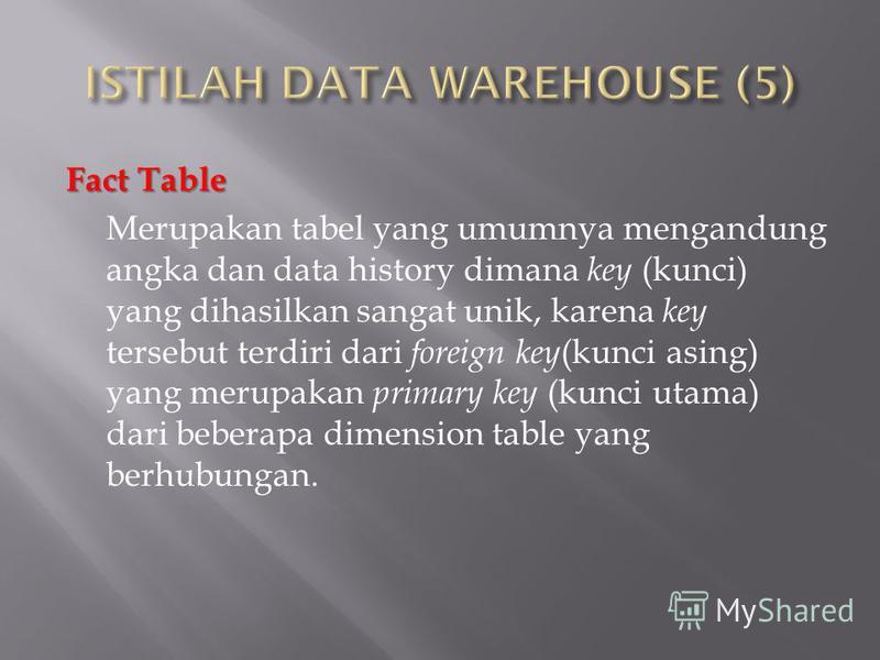 Fact Table Merupakan tabel yang umumnya mengandung angka dan data history dimana key (kunci) yang dihasilkan sangat unik, karena key tersebut terdiri dari foreign key (kunci asing) yang merupakan primary key (kunci utama) dari beberapa dimension tabl