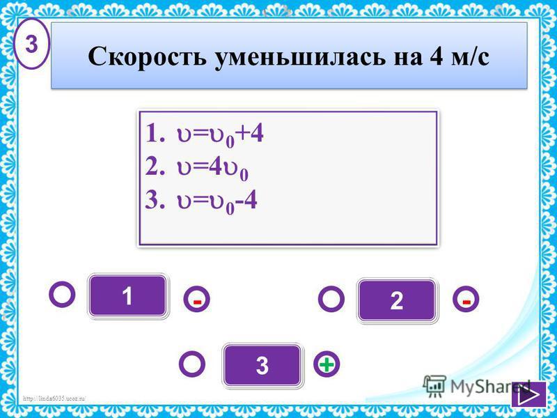 http://linda6035.ucoz.ru/ 1 - + - 3 2 1. = 0 +4 2. =4 0 3. = 0 -4 1. = 0 +4 2. =4 0 3. = 0 -4 3 Скорость уменьшилась на 4 м/с