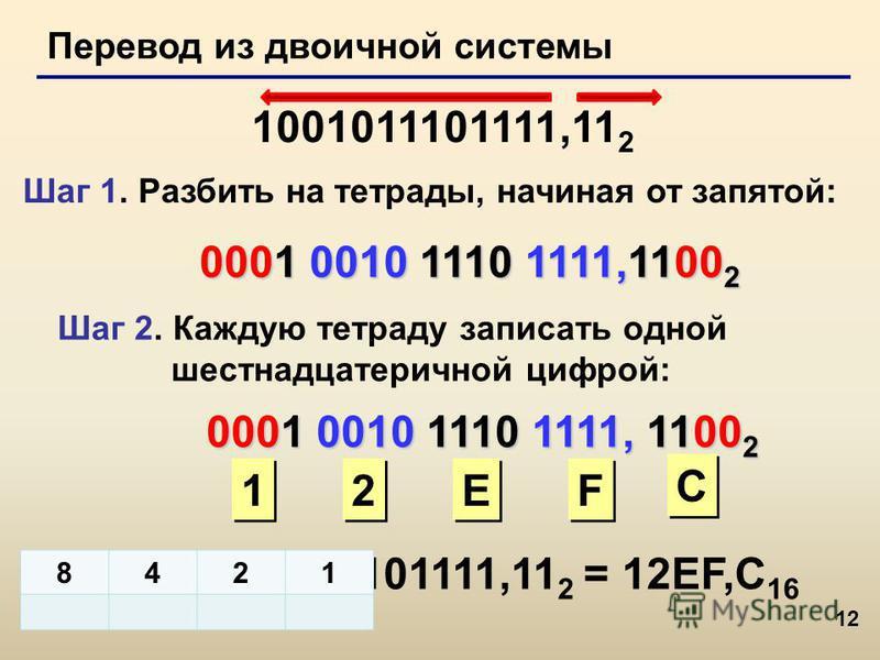12 Перевод из двоичной системы 1001011101111,11 2 Шаг 1. Разбить на тетрады, начиная от запятой: 0001 0010 1110 1111,1100 2 Шаг 2. Каждую тетраду записать одной шестнадцатеричной цифрой: 0001 0010 1110 1111, 1100 2 1 1 2 2 E E F F Ответ: 100101110111