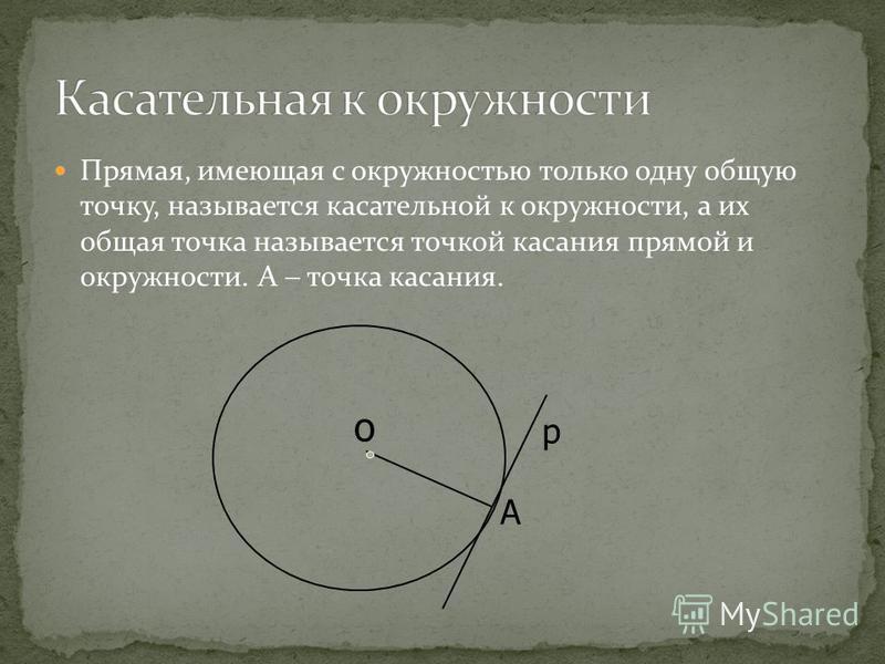Прямая, имеющая с окружностью только одну общую точку, называется касательной к окружности, а их общая точка называется точкой касания прямой и окружности. А точка касания. о A p