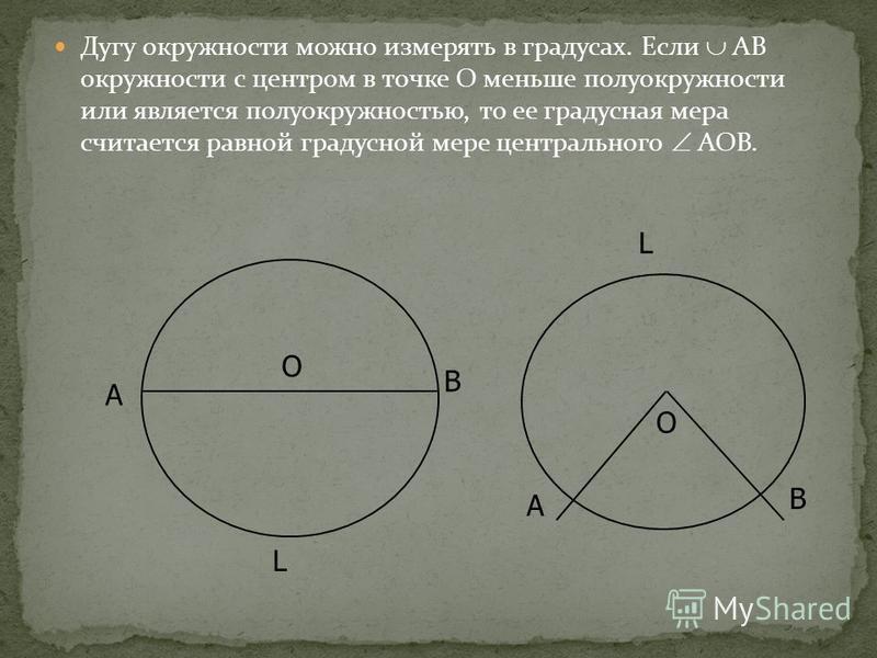 Дугу окружности можно измерять в градусах. Если АВ окружности с центром в точке О меньше полуокружности или является полуокружностью, то ее градусная мера считается равной градусной мере центрального АОВ. B L A O L B O A