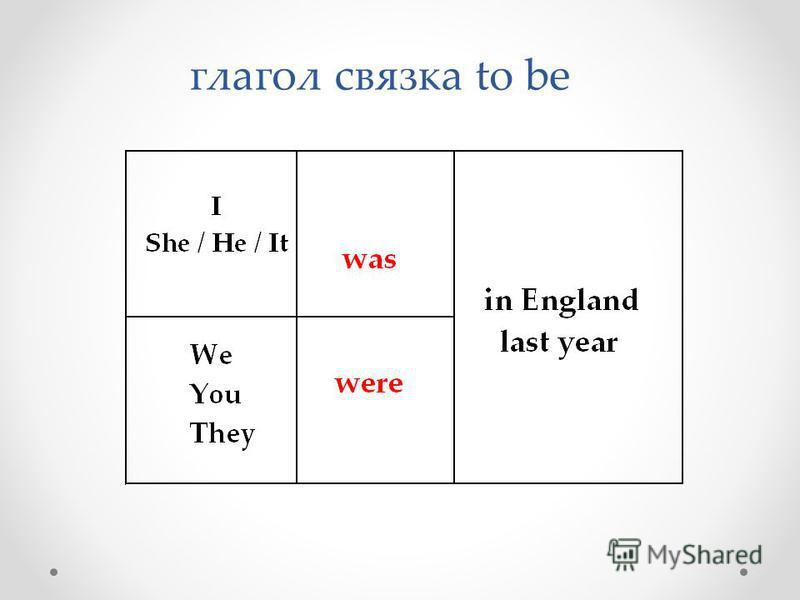 глагол связка to be