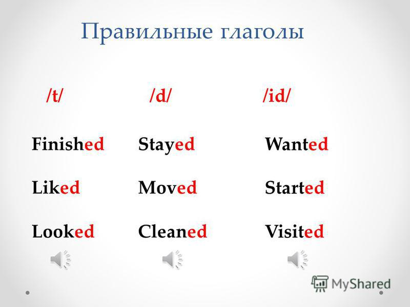 Правильные глаголы /t/ /d/ /id/ Finished Liked Looked Stayed Moved Cleaned Wanted Started Visited