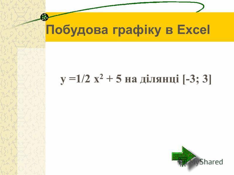 у =1/2 х 2 + 5 на ділянці [-3; 3] Побудова графіку в Excel