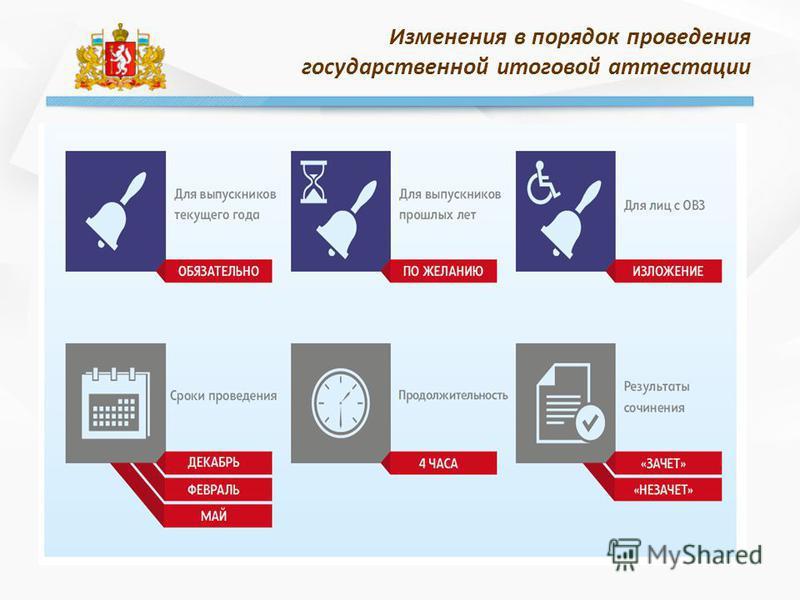 Изменения в порядок проведения государственной итоговой аттестации