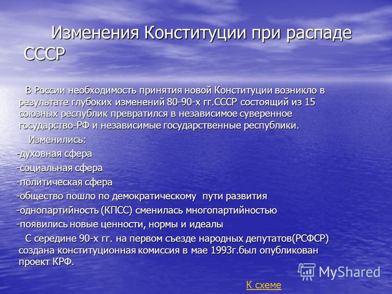 Изменения Конституции при распаде СССР Изменения Конституции при распаде СССР В России необходимость принятия новой Конституции возникло в результате глубоких изменений 80-90-х гг.СССР состоящий из 15 союзных республик превратился в независимое сувер