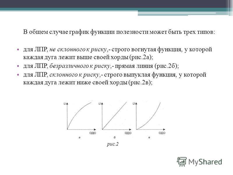 В общем случае график функции полезности может быть трех типов: для ЛПР, не склонного к риску,- строго вогнутая функция, у которой каждая дуга лежит выше своей хорды (рис.2 а); для ЛПР, безразличного к риску,- прямая линия (рис.2 б); для ЛПР, склонно