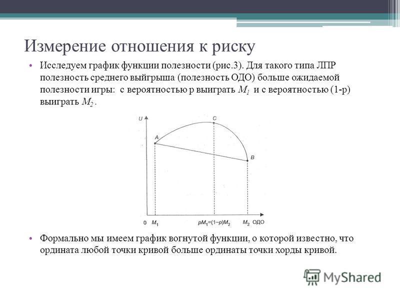 Измерение отношения к риску Исследуем график функции полезности (рис.3). Для такого типа ЛПР полезность среднего выигрыша (полезность ОДО) больше ожидаемой полезности игры: с вероятностью p выиграть M 1 и с вероятностью (1-p) выиграть M 2. Формально