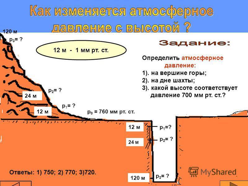 12 м 24 м 120 м р 0 = 760 мм рт. ст. р 1 = ? р 2 = ? р 3 = ? 12 м 24 м 120 м 12 м - 1 мм рт. ст. Определить атмосферное давление: 1). на вершине горы; 2). на дне шахты; 3). какой высоте соответствует давление 700 мм рт. ст.? р 1 =? р 2 = ? р 3 = ? От