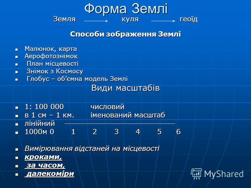 Форма Землі Земля куля геоїд Способи зображення Землі Малюнок, карта Малюнок, карта Аерофотознімок Аерофотознімок План місцевості План місцевості Знімок з Космосу Знімок з Космосу Глобус – обємна модель Землі Глобус – обємна модель Землі Види масштаб
