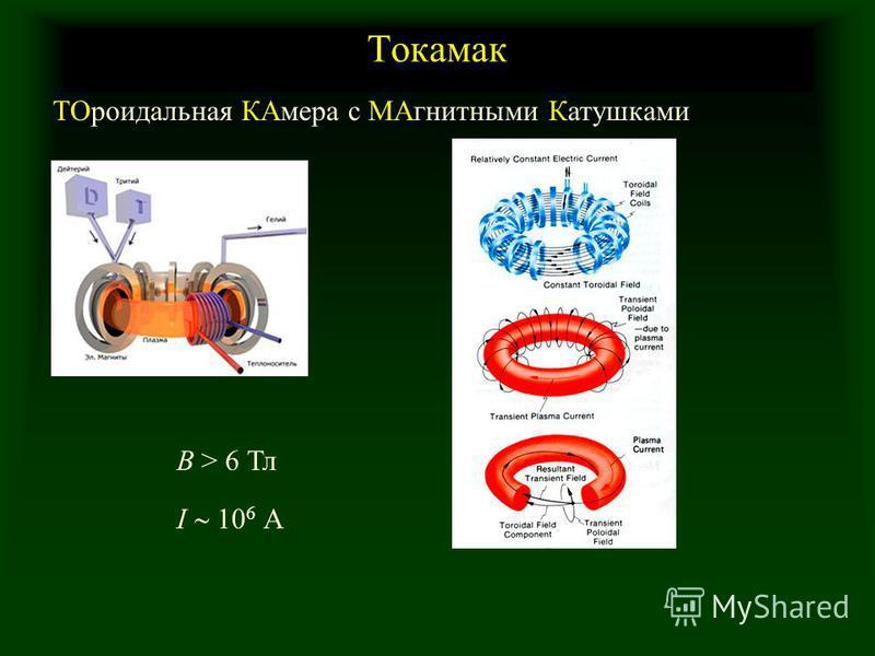 Токамак ТОроидальная КАмера с МАгнитными Катушками B > 6 Тл I 10 6 А