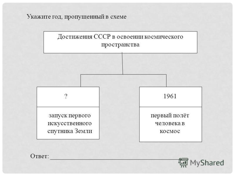 Укажите год, пропущенный в схеме Достижения СССР в освоении космического пространства ? запуск первого искусственного спутника Земли 1961 первый полёт человека в космос Ответ: __________________________________________