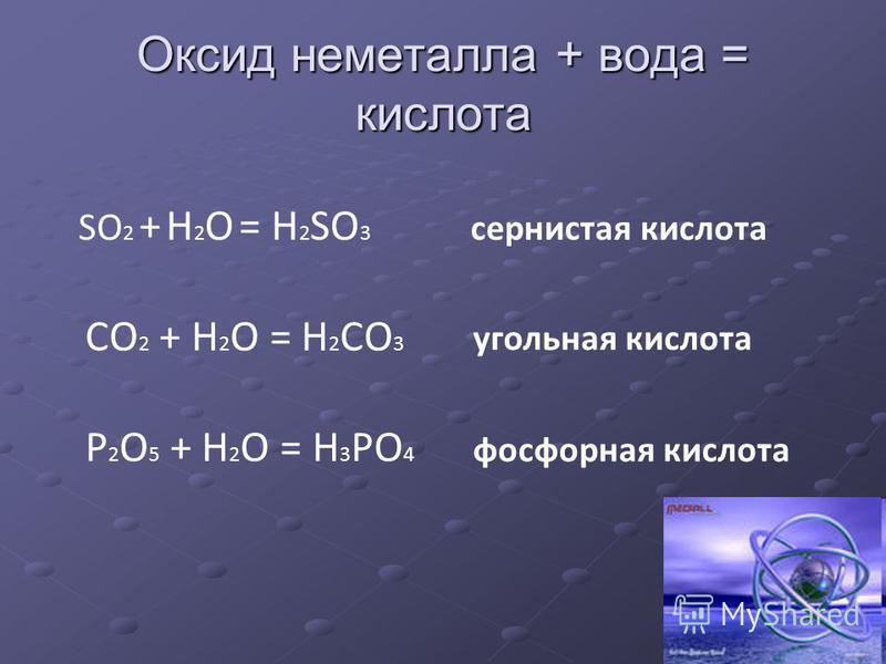 Оксид неметалла + вода = кислота SO 2 + H 2 O = H 2 SO 3 сернистая кислота Р 2 O 5 + H 2 O = H 3 РO 4 СO 2 + H 2 O = H 2 СO 3 угольная кислота фосфорная кислота