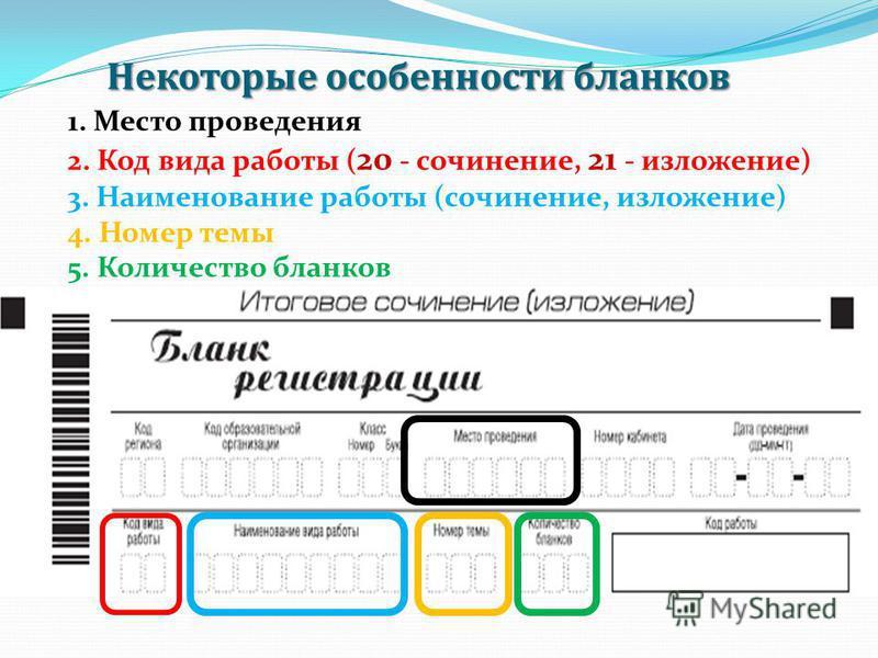 Некоторые особенности бланков 1. Место проведения 2. Код вида работы ( 20 - сочинение, 21 - изложение) 3. Наименование работы (сочинение, изложение) 4. Номер темы 5. Количество бланков