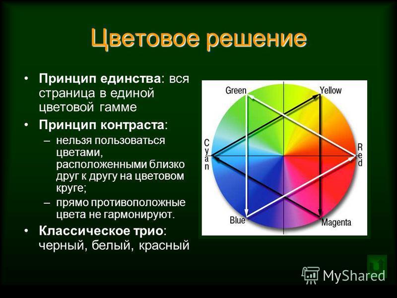 Цветовое решение Принцип единства: вся страница в единой цветовой гамме Принцип контраста: –нельзя пользоваться цветами, расположенными близко друг к другу на цветовом круге; –прямо противоположные цвета не гармонируют. Классическое трио: черный, бел