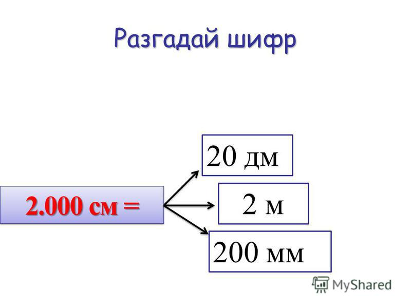 Ошибка!Запомни 1 см = 10 мм