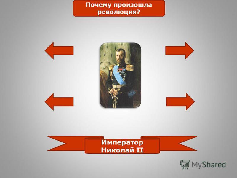 Император Николай II Почему произошла революция?
