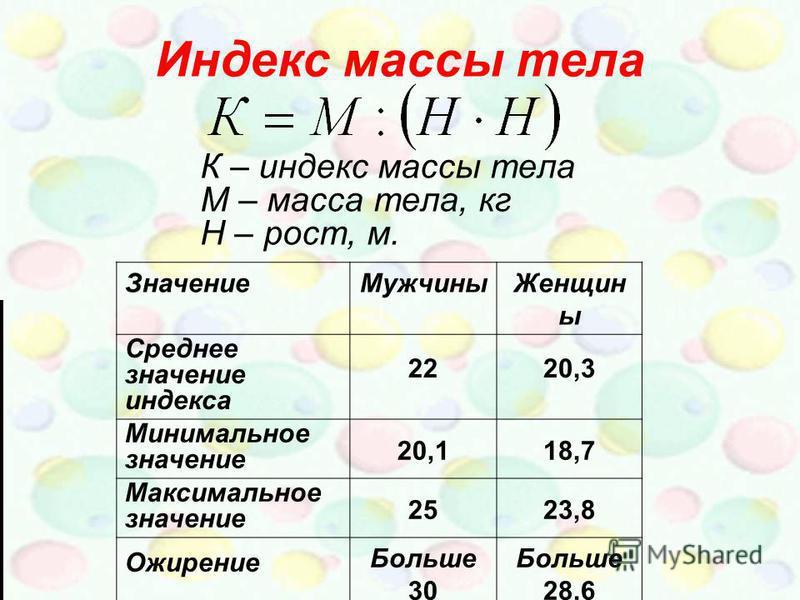 Индекс массы тела К – индекс массы тела М – масса тела, кг Н – рост, м. Значение МужчиныЖенщин ы Среднее значение индекса 2220,3 Минимальное значение 20,118,7 Максимальное значение 2523,8 Ожирение Больше 30 Больше 28,6