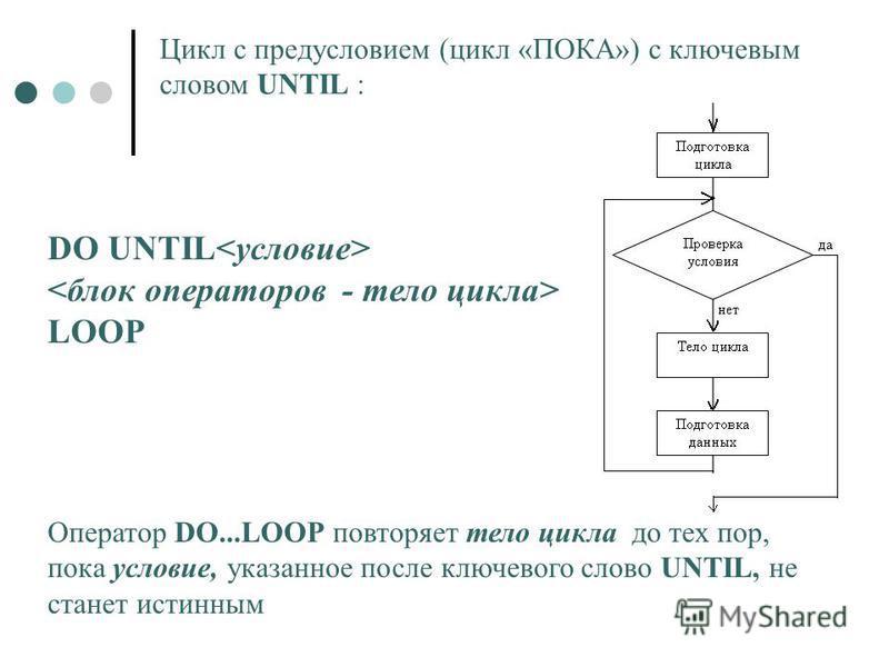 Цикл с предусловием (цикл «ПОКА») с ключевым словом UNTIL : DO UNTIL LOOP Оператор DO...LOOP повторяет тело цикла до тех пор, пока условие, указанное после ключевого слово UNTIL, не станет истинным