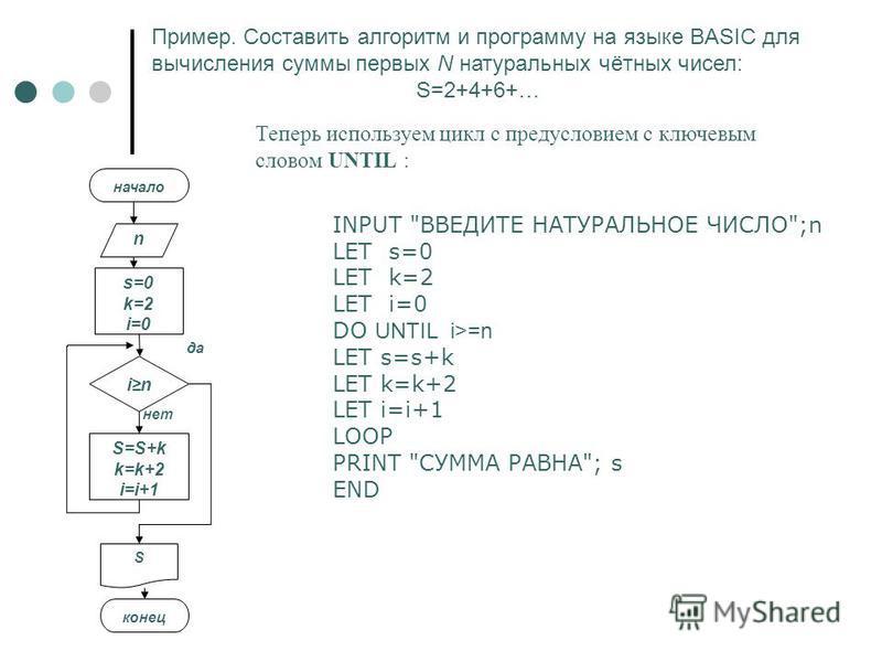 Пример. Составить алгоритм и программу на языке BASIC для вычисления суммы первых N натуральных чётных чисел: S=2+4+6+… INPUT