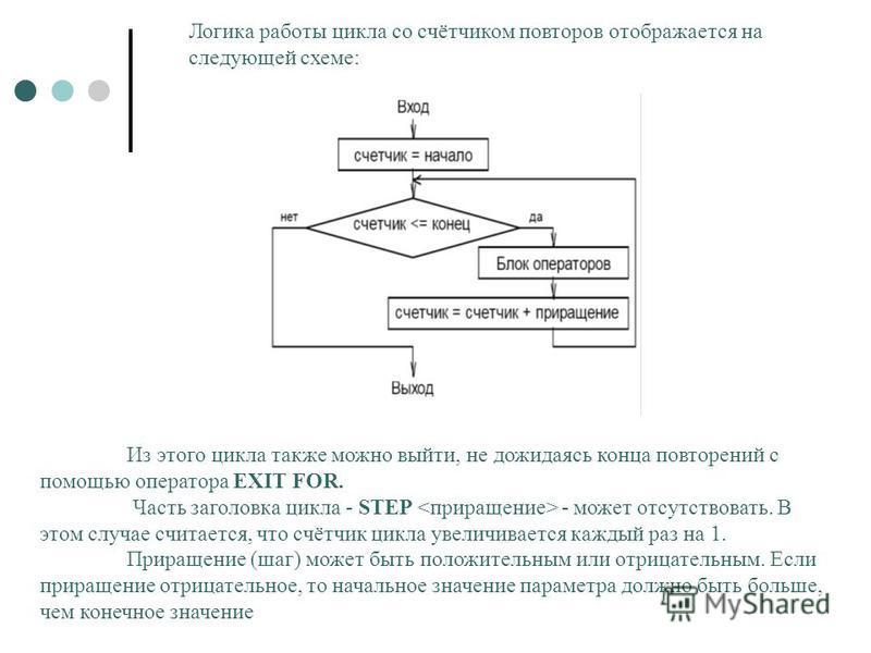Из этого цикла также можно выйти, не дожидаясь конца повторений с помощью оператора EXIT FOR. Часть заголовка цикла - STEP - может отсутствовать. В этом случае считается, что счётчик цикла увеличивается каждый раз на 1. Приращение (шаг) может быть по