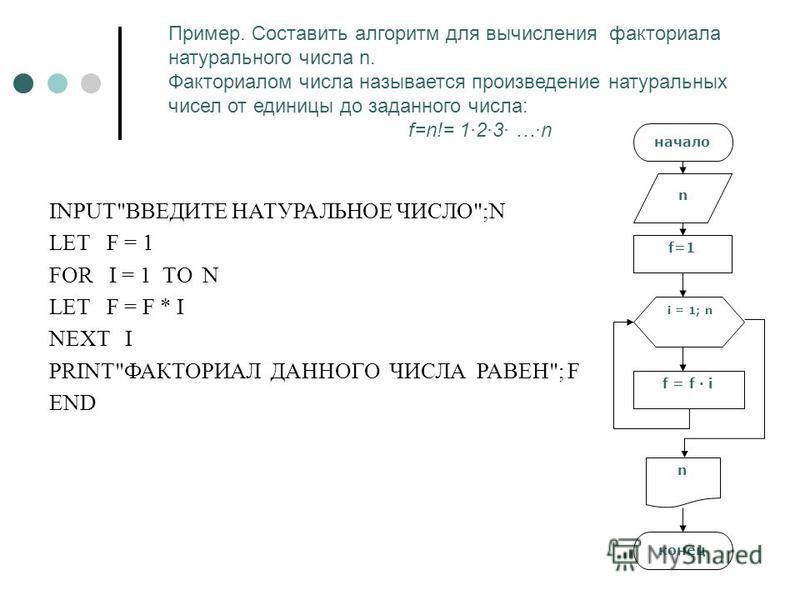 начало n f=1 i = 1; n f = f i n конец INPUT