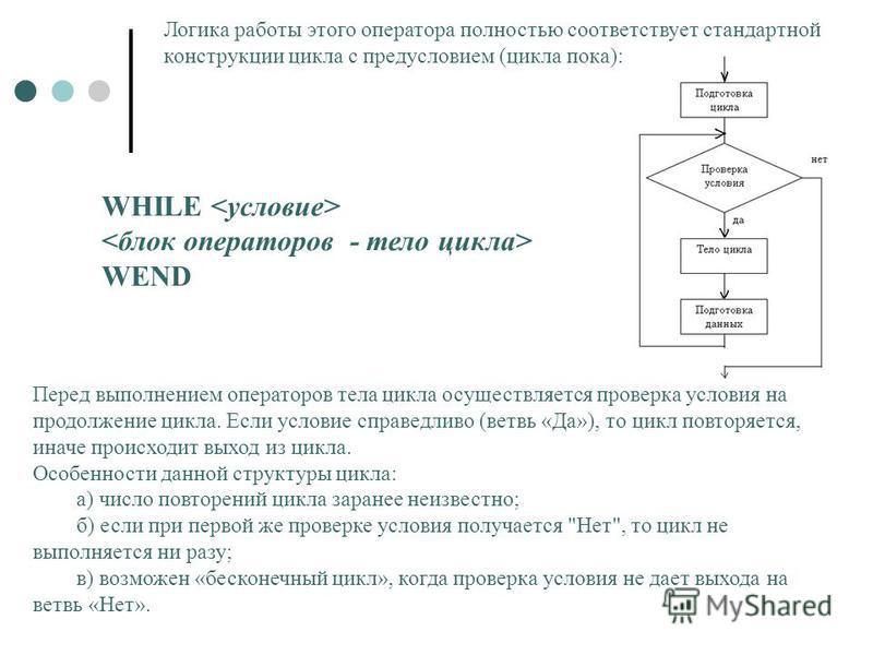 Логика работы этого оператора полностью соответствует стандартной конструкции цикла с предусловием (цикла пока): Перед выполнением операторов тела цикла осуществляется проверка условия на продолжение цикла. Если условие справедливо (ветвь «Да»), то ц