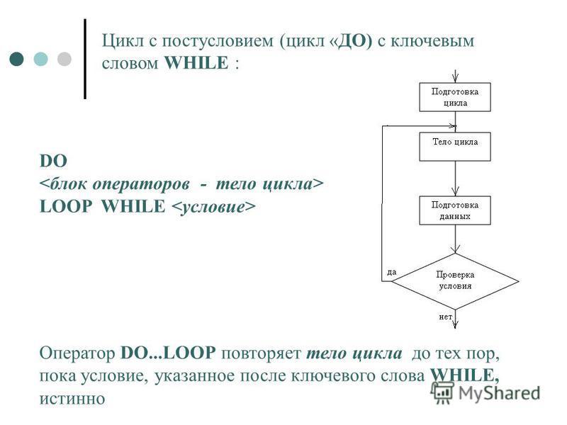 Цикл с постусловием (цикл «ДО) с ключевым словом WHILE : Оператор DO...LOOP повторяет тело цикла до тех пор, пока условие, указанное после ключевого слова WHILE, истинно DO LOOP WHILE