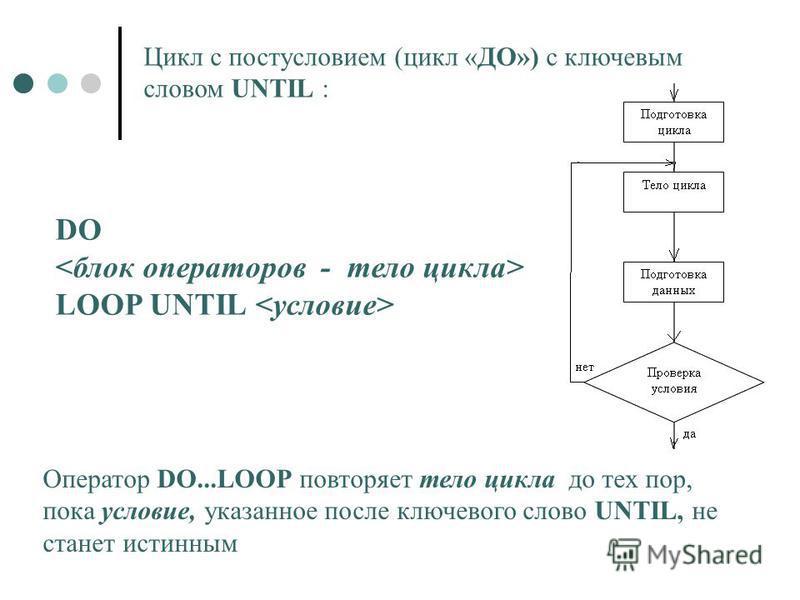 Оператор DO...LOOP повторяет тело цикла до тех пор, пока условие, указанное после ключевого слово UNTIL, не станет истинным Цикл с постусловием (цикл «ДО») с ключевым словом UNTIL : DO LOOP UNTIL