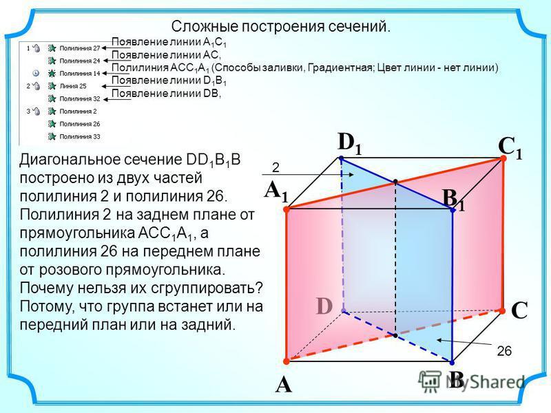 D A B C A1A1 D1D1 C1C1 B1B1 Сложные построения сечений. Появление линии А 1 С 1 Появление линии АС, Полилиния АСС 1 А 1 (Способы заливки, Градиентная; Цвет линии - нет линии) Появление линии D 1 B 1 Появление линии DB, Диагональное сечение DD 1 B 1 B