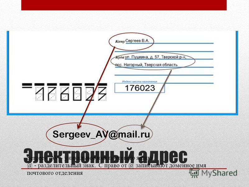 Электронный адрес Sergeev_AV@mail.ru Sergeev_AV – уникальное имя почтового ящика. @ - разделительный знак. С право от @ записывают доменное имя почтового отделения