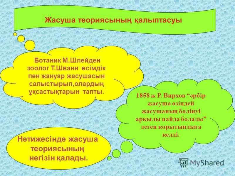 Жасуша теориясының қалыптасуы Ботаник М.Шлейден зоолог Т.Шванн өсімдік пен жануар жасушасын салыстырып,олардың ұқсастықтарын тапты. Нәтижесінде жасуша теориясының негізін қалады. 1858 ж Р. Вирхов әрбір жасуша өзіндей жасушаның бөлінуі арқылы пайда бо