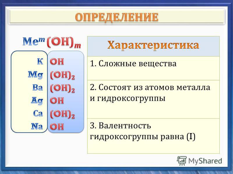 1. Сложные вещества 2. Состоят из атомов металла и гидроксогруппы 3. Валентность гидроксогруппы равна (I)